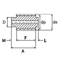 Worm Gear Type B